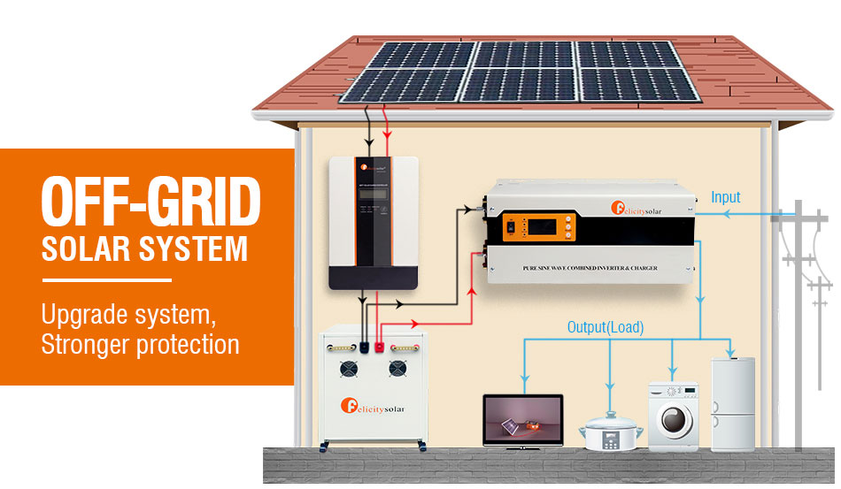 Off Grid Solar Panel System 3kw 48V Home Solar Energy System With Battery